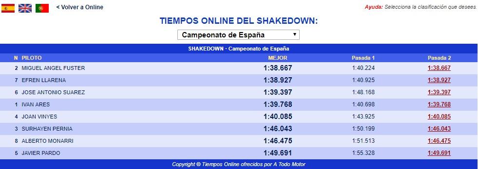 CERA: 9º Rallye Comunidad de Madrid - RACE [23-24 Noviembre] - Página 3 18-11-35