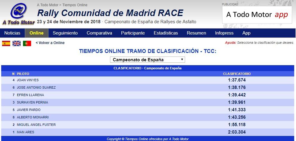 CERA: 9º Rallye Comunidad de Madrid - RACE [23-24 Noviembre] - Página 3 18-11-36