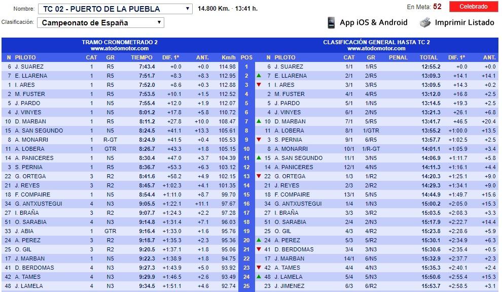 CERA: 9º Rallye Comunidad de Madrid - RACE [23-24 Noviembre] - Página 3 18-11-39