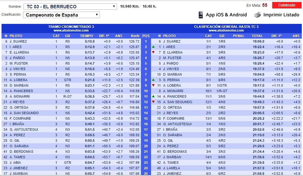 CERA: 9º Rallye Comunidad de Madrid - RACE [23-24 Noviembre] - Página 3 18-11-40