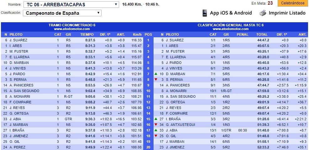 CERA: 9º Rallye Comunidad de Madrid - RACE [23-24 Noviembre] - Página 4 18-11-43
