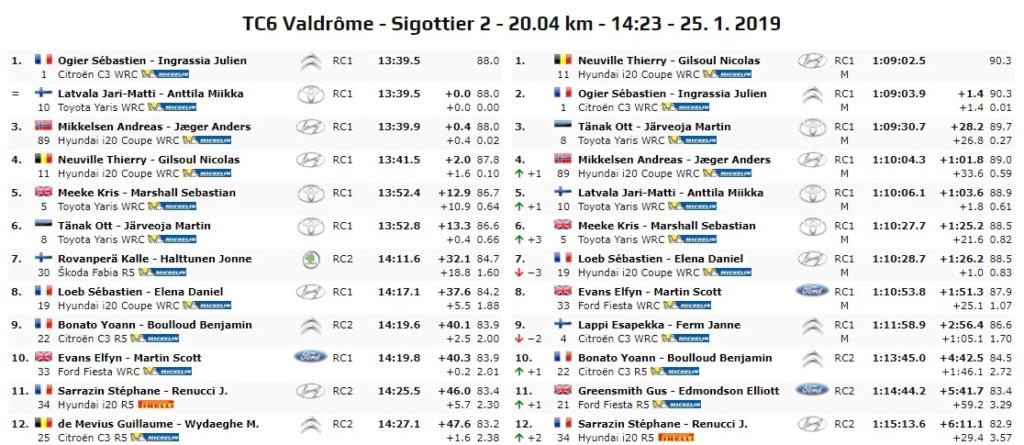 WRC: 87º Rallye Automobile de Monte-Carlo [22-27 de Enero] - Página 13 19-01-26