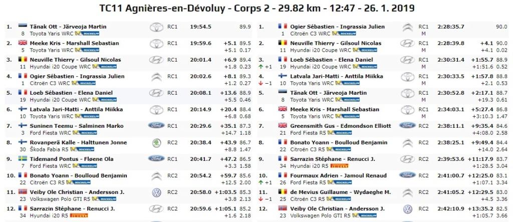 WRC: 87º Rallye Automobile de Monte-Carlo [22-27 de Enero] - Página 16 19-01-33