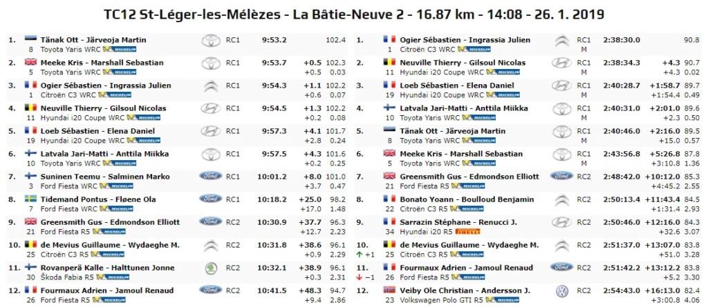 WRC: 87º Rallye Automobile de Monte-Carlo [22-27 de Enero] - Página 16 19-01-34