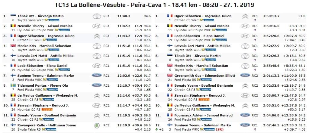 WRC: 87º Rallye Automobile de Monte-Carlo [22-27 de Enero] - Página 17 19-01-35