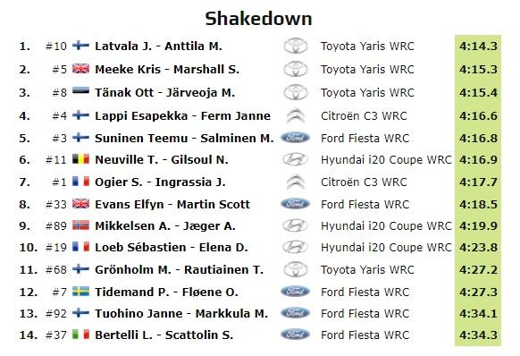 WRC: 67º Rallye Sweden [14-17 Febrero] - Página 3 19-02-12