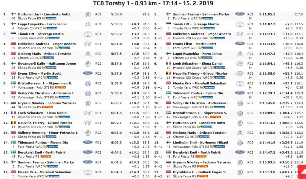 WRC: 67º Rallye Sweden [14-17 Febrero] - Página 6 19-02-25
