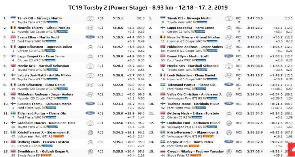 WRC: 67º Rallye Sweden [14-17 Febrero] - Página 8 19-02-32