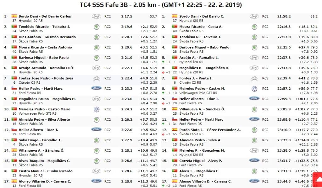 Nacionales de Rallyes Europeos(y no europeos) 2019: Información y novedades - Página 3 19-02-34