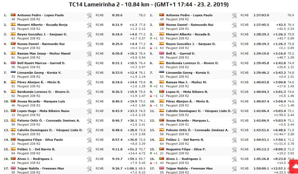 Nacionales de Rallyes Europeos(y no europeos) 2019: Información y novedades - Página 4 19-02-40