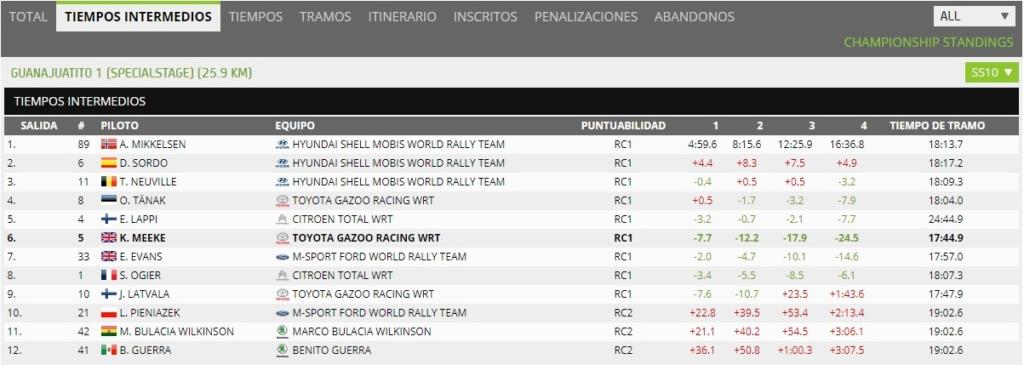 WRC: 16º Rallye Guanajuato Corona - México [7-10 Marzo] - Página 5 19-03-25