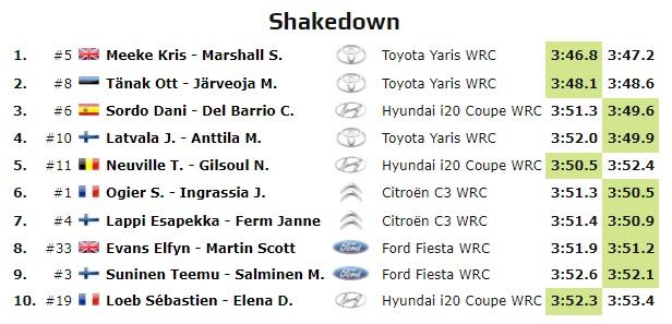 WRC: CORSICA Linea - Tour de Corse [28-31 Marzo] - Página 2 19-03-57