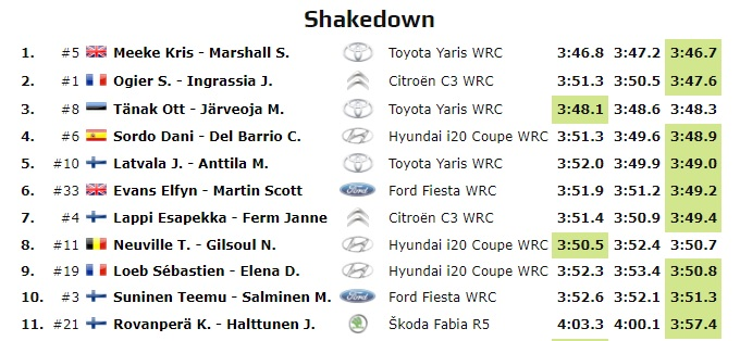 WRC: CORSICA Linea - Tour de Corse [28-31 Marzo] - Página 2 19-03-59