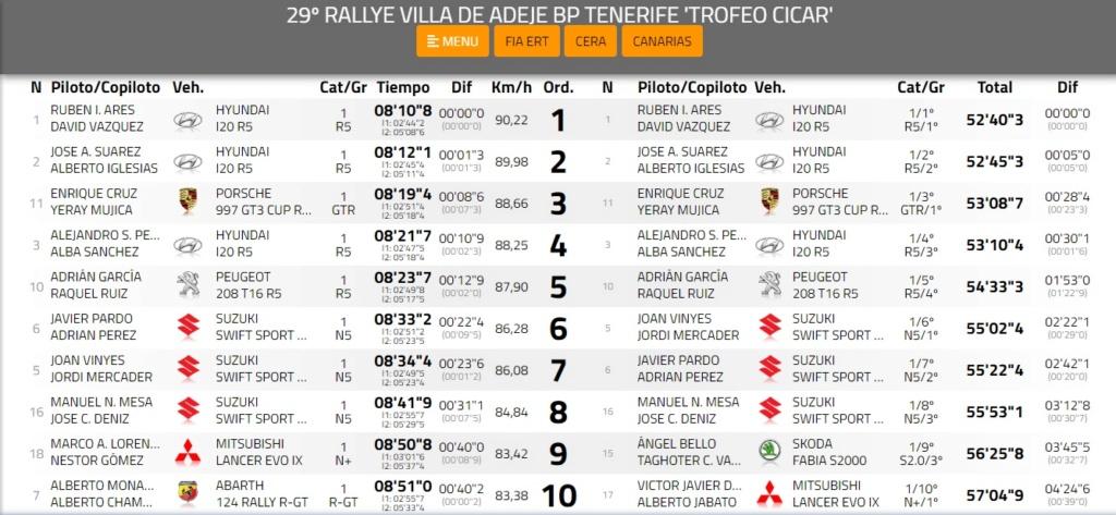 CERA: 29º Rallye Villa de Adeje - Trofeo Cicar [9-11 Mayo] 19-05-23