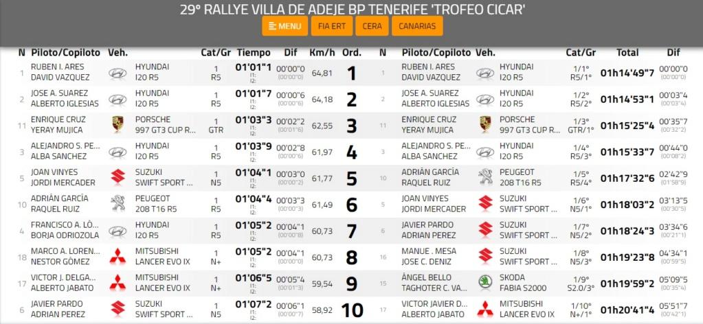 CERA: 29º Rallye Villa de Adeje - Trofeo Cicar [9-11 Mayo] 19-05-24