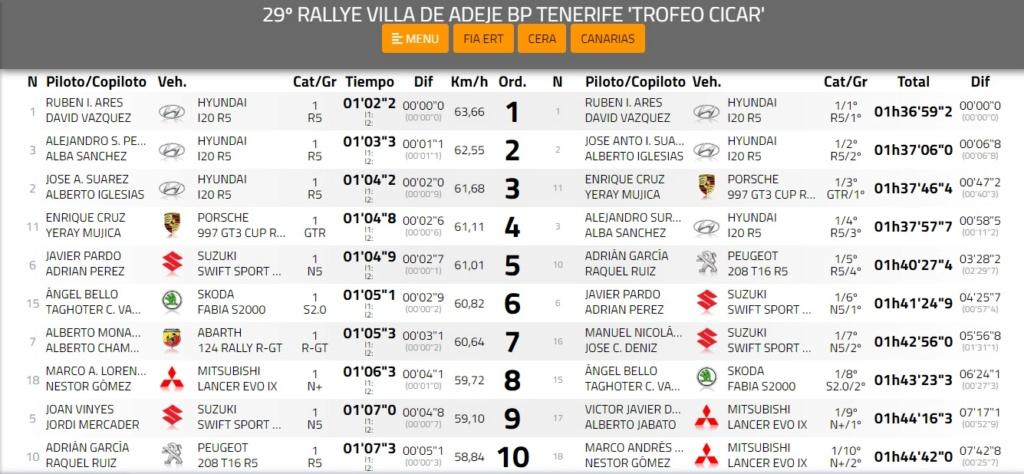 CERA: 29º Rallye Villa de Adeje - Trofeo Cicar [9-11 Mayo] 19-05-27
