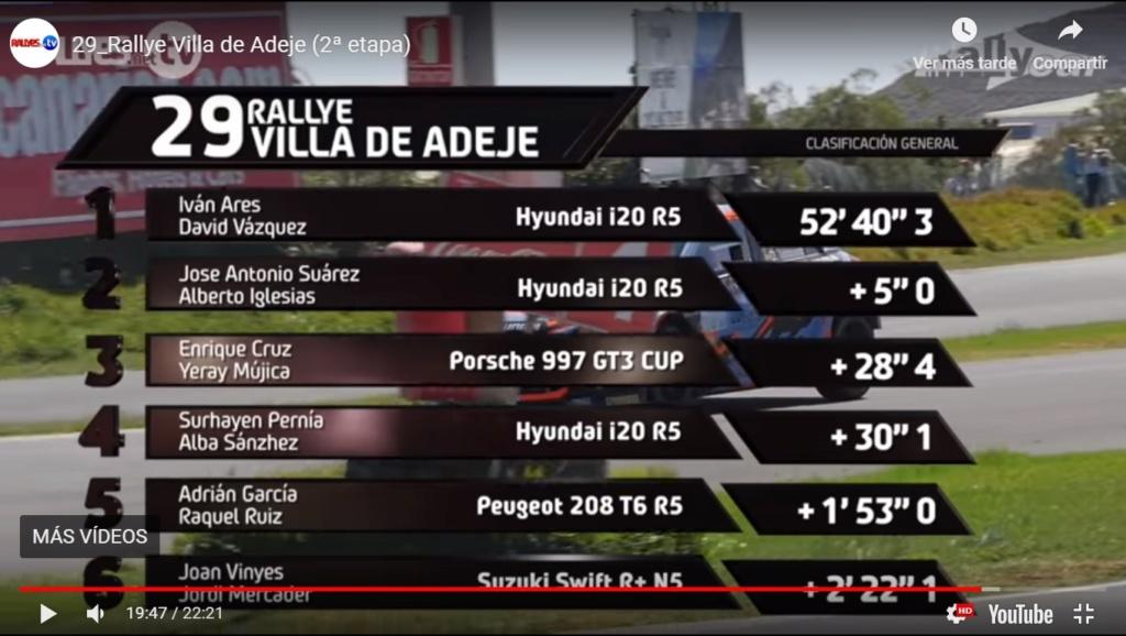 CERA: 29º Rallye Villa de Adeje - Trofeo Cicar [9-11 Mayo] - Página 2 19-05-29