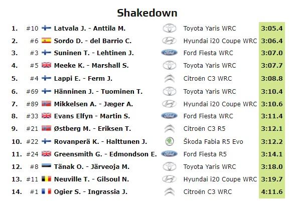 WRC: Rallye d'Italia - Sardegna [13-16 Junio] 19-06-12
