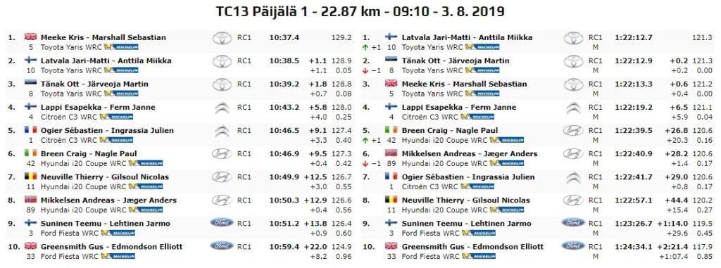 WRC: NESTE Rally Finland [1-4 Agosto] - Página 7 19-08-23