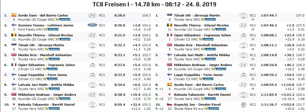 WRC: ADAC Rallye Deutschland [22-25 Agosto] - Página 5 19-08-39