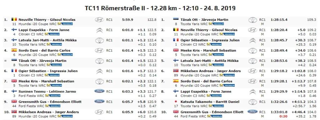 WRC: ADAC Rallye Deutschland [22-25 Agosto] - Página 5 19-08-42