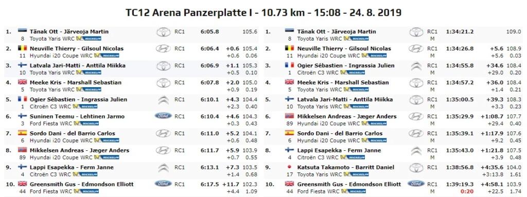 WRC: ADAC Rallye Deutschland [22-25 Agosto] - Página 5 19-08-43