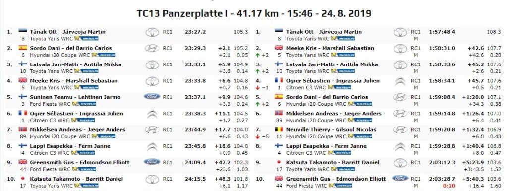 WRC: ADAC Rallye Deutschland [22-25 Agosto] - Página 6 19-08-44