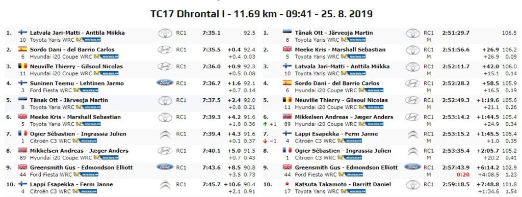 WRC: ADAC Rallye Deutschland [22-25 Agosto] - Página 7 19-08-46