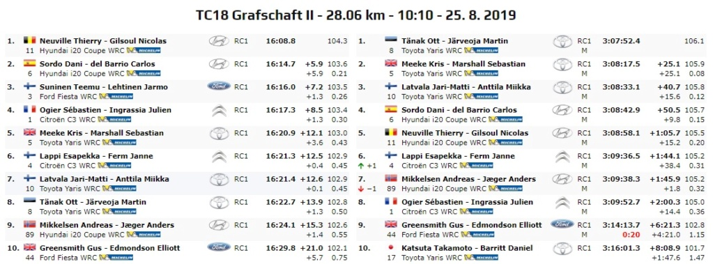 WRC: ADAC Rallye Deutschland [22-25 Agosto] - Página 7 19-08-47