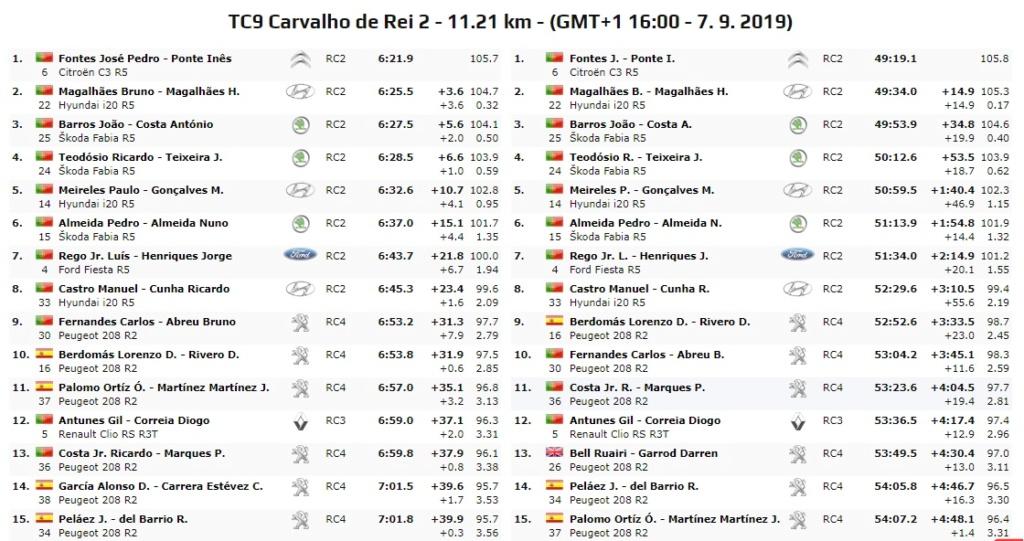 Nacionales de Rallyes Europeos(y no europeos) 2019: Información y novedades - Página 13 19-09-11