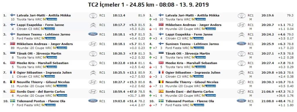WRC: Marmaris Rally Turkey [12-15 Septiembre] - Página 3 19-09-12