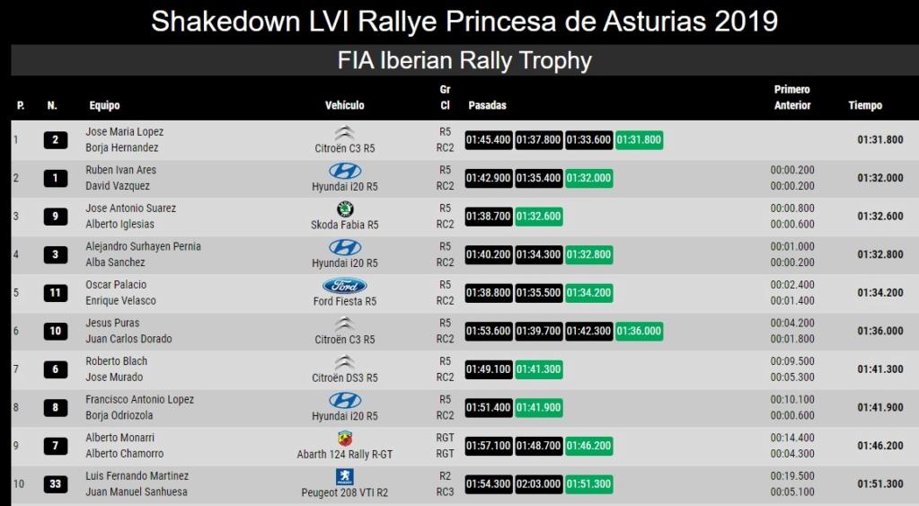 SCER + CERA: 56º Rallye Princesa de Asturias - Ciudad de Oviedo [10-14 Septiembre] - Página 2 19-09-16