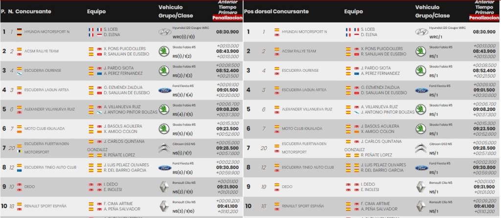 SCER + CERT: VI Rallye Ciudad de Granada [18-19 Octubre] - Página 2 19-10-30