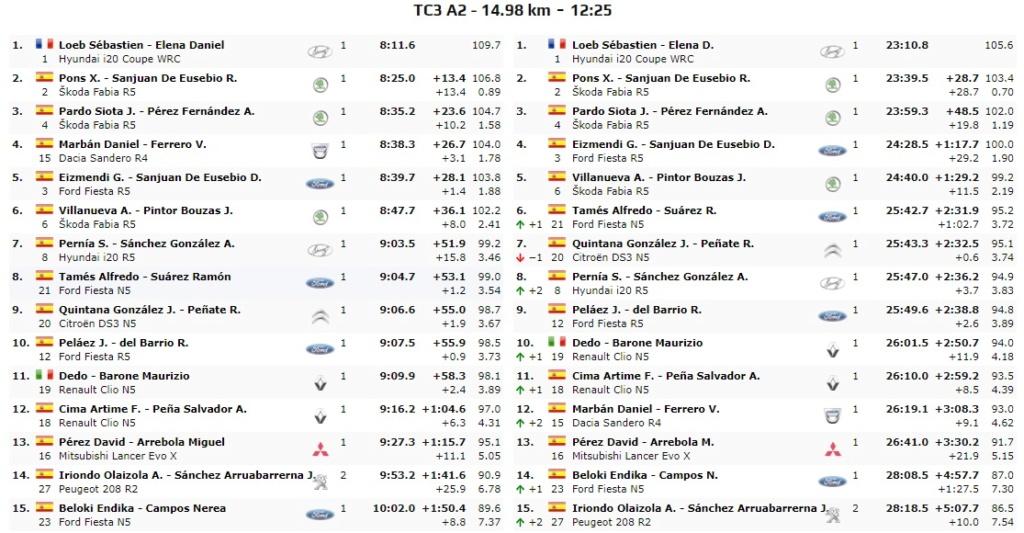 SCER + CERT: VI Rallye Ciudad de Granada [18-19 Octubre] - Página 3 19-10-34