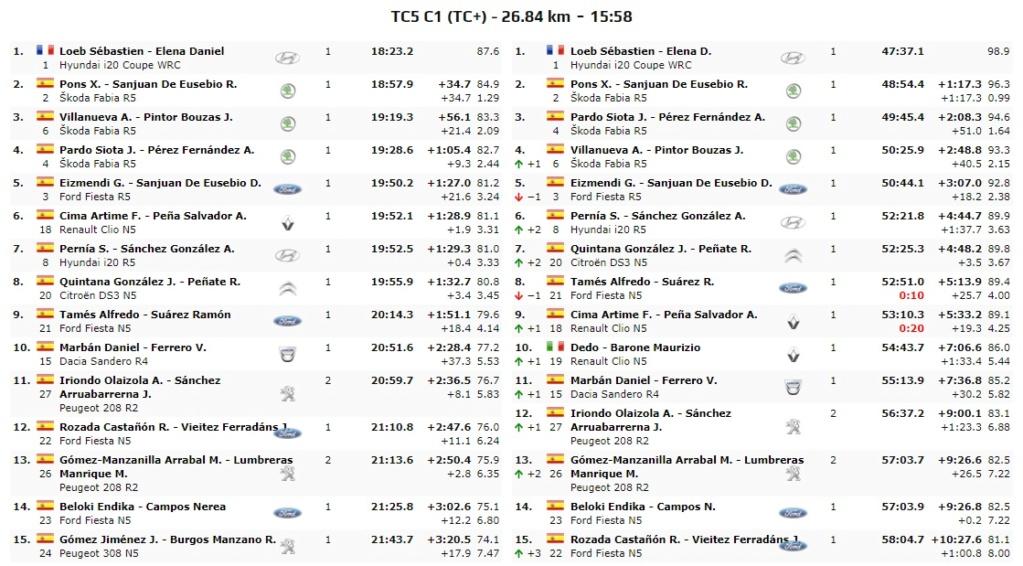 SCER + CERT: VI Rallye Ciudad de Granada [18-19 Octubre] - Página 3 19-10-37