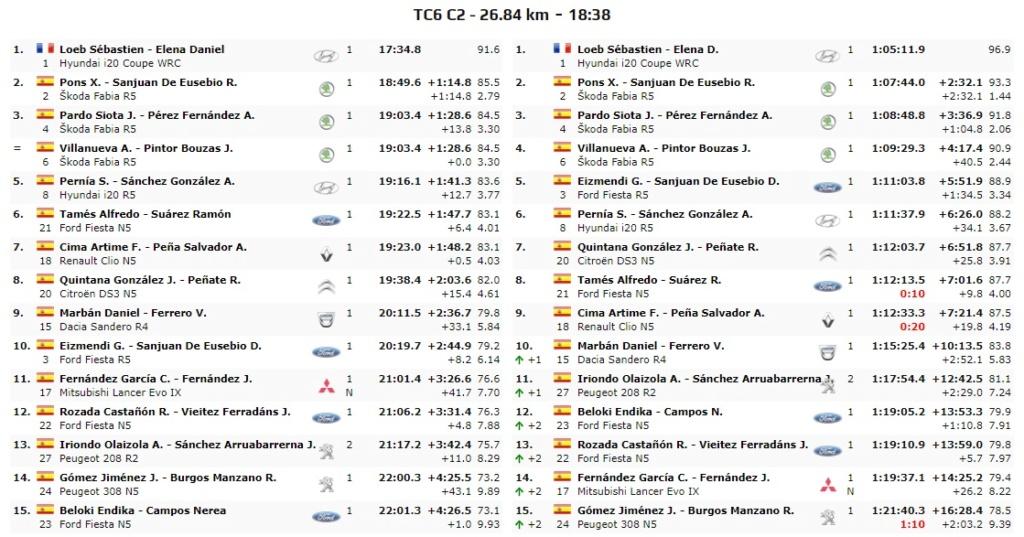 SCER + CERT: VI Rallye Ciudad de Granada [18-19 Octubre] - Página 3 19-10-38