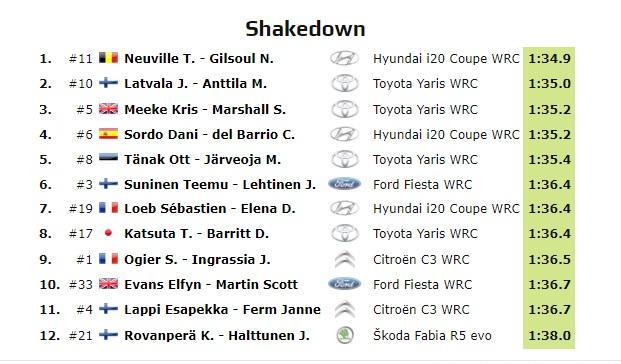 WRC: 55º RallyRACC Catalunya - Costa Daurada - Rally de España [24-27 Octubre] - Página 5 19-10-40