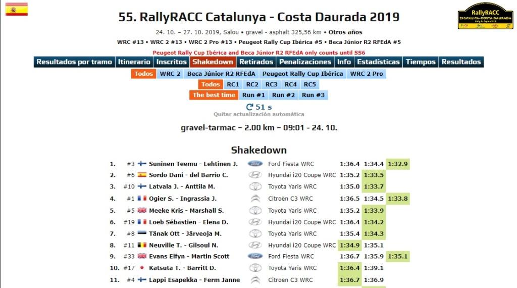 WRC: 55º RallyRACC Catalunya - Costa Daurada - Rally de España [24-27 Octubre] - Página 5 19-10-41