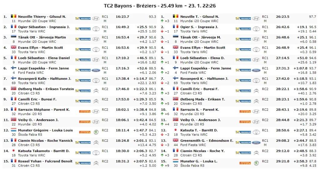 WRC: 88º Rallye Automobile de Monte-Carlo [20-26 de Enero] - Página 6 20-01-14