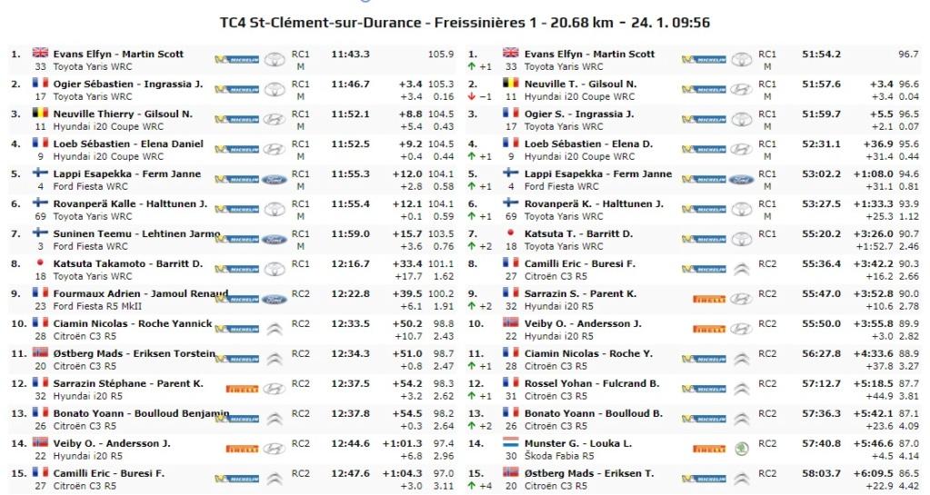 WRC: 88º Rallye Automobile de Monte-Carlo [20-26 de Enero] - Página 8 20-01-21