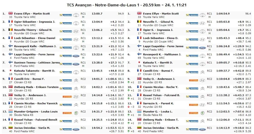 WRC: 88º Rallye Automobile de Monte-Carlo [20-26 de Enero] - Página 8 20-01-23