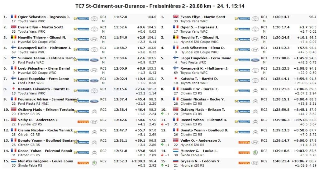 WRC: 88º Rallye Automobile de Monte-Carlo [20-26 de Enero] - Página 9 20-01-26