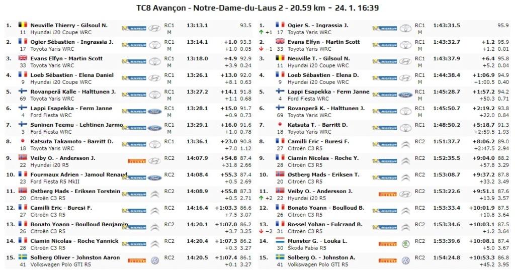 WRC: 88º Rallye Automobile de Monte-Carlo [20-26 de Enero] - Página 9 20-01-27