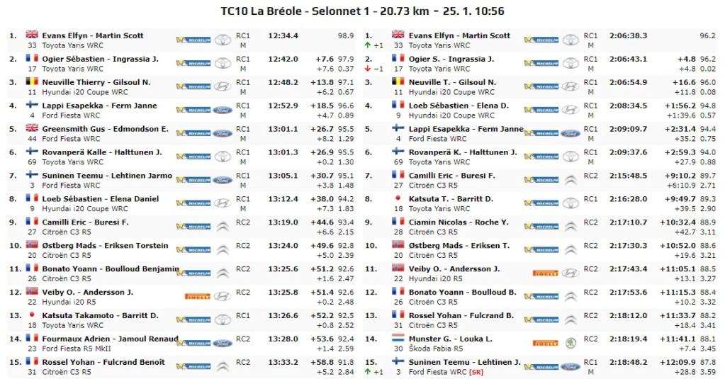 WRC: 88º Rallye Automobile de Monte-Carlo [20-26 de Enero] - Página 11 20-01-30
