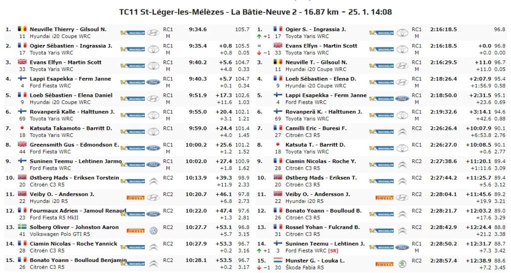 WRC: 88º Rallye Automobile de Monte-Carlo [20-26 de Enero] - Página 11 20-01-32