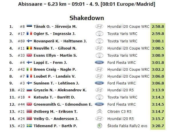WRC: 10º Rallye Estonia [4-6 Septiembre] - Página 2 20-09-10
