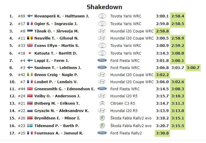 WRC: 10º Rallye Estonia [4-6 Septiembre] - Página 2 20-09-11