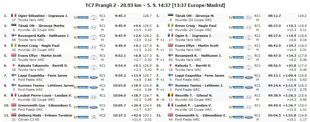 WRC: 10º Rallye Estonia [4-6 Septiembre] - Página 4 20-09-20