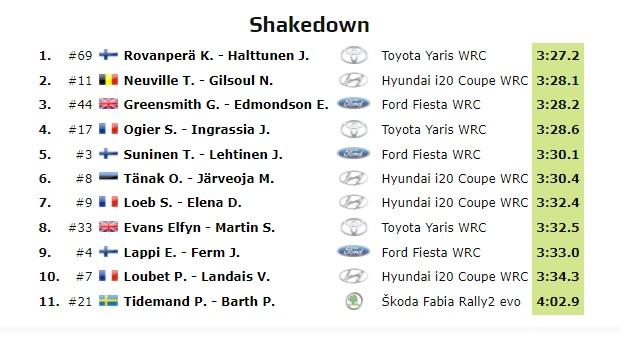 WRC: Marmaris Rally Turkey [18-20 Septiembre] 20-09-32