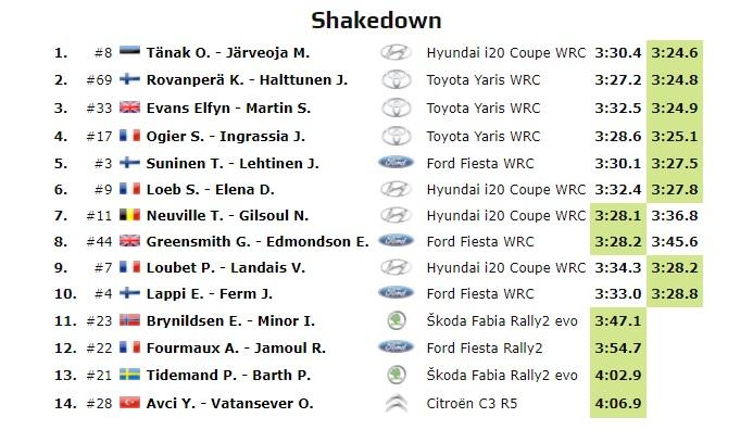 WRC: Marmaris Rally Turkey [18-20 Septiembre] - Página 2 20-09-33